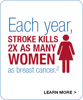 Each year stroke kills 2x as many women as breast cancer