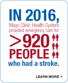 In 2016 we provided care for 920 people who had a stroke