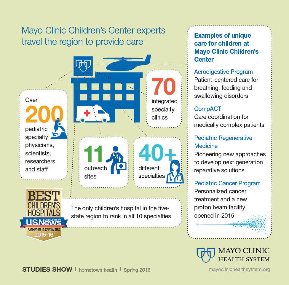 MayoClinicChildrensCenterInfoGraphic_SP16