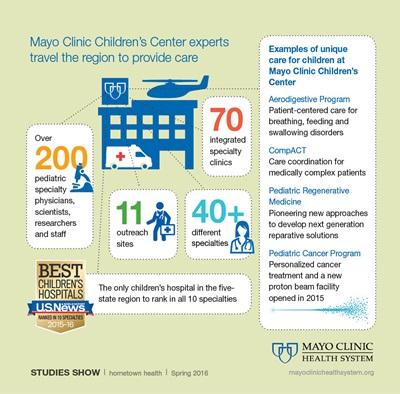 Mayo Clinic Children's Center - Mayo Clinic Health System