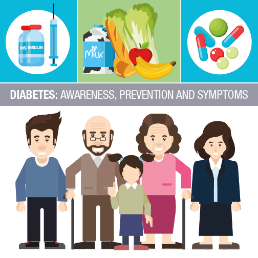 Diabetes illustration with people, medicine, insulin, food