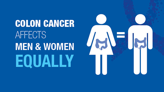 Colon cancer affects men and women equally