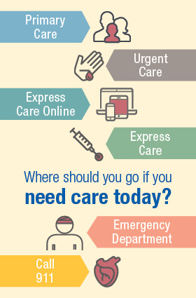 Where should you go if you need care today?